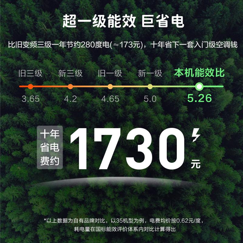 TCL KFRd-35GW/D-FR11Bp(B1) 1.5匹